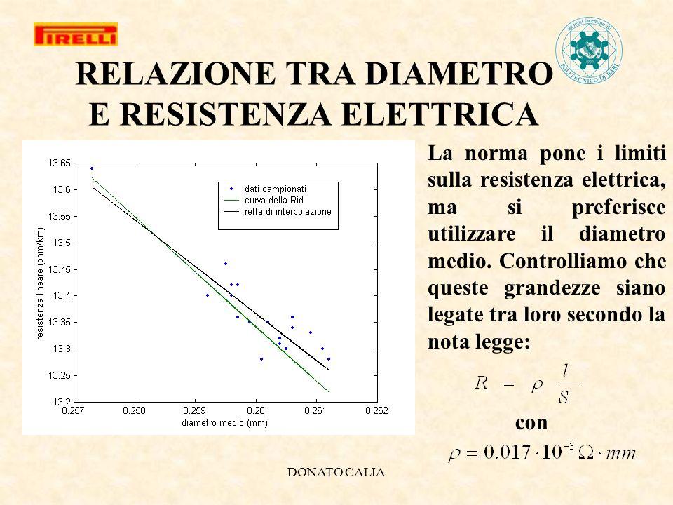 RELAZIONE TRA DIAMETRO E RESISTENZA ELETTRICA
