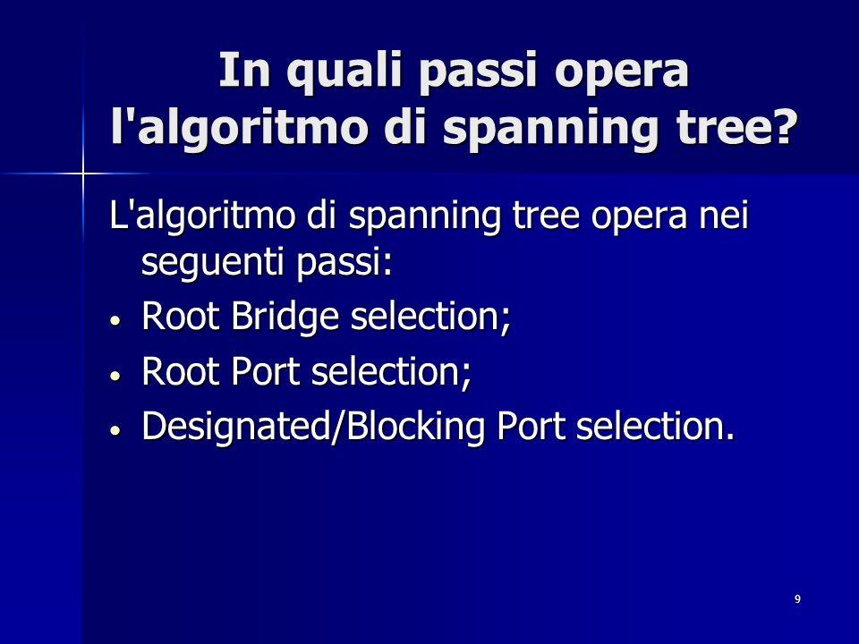 In quali passi opera l algoritmo di spanning tree