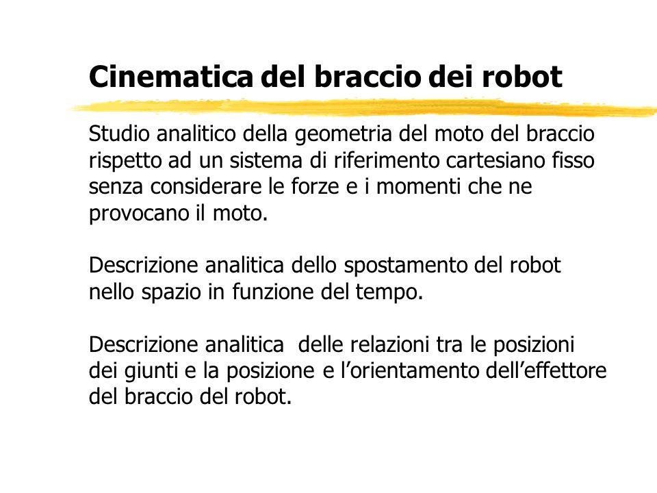 Cinematica del braccio dei robot