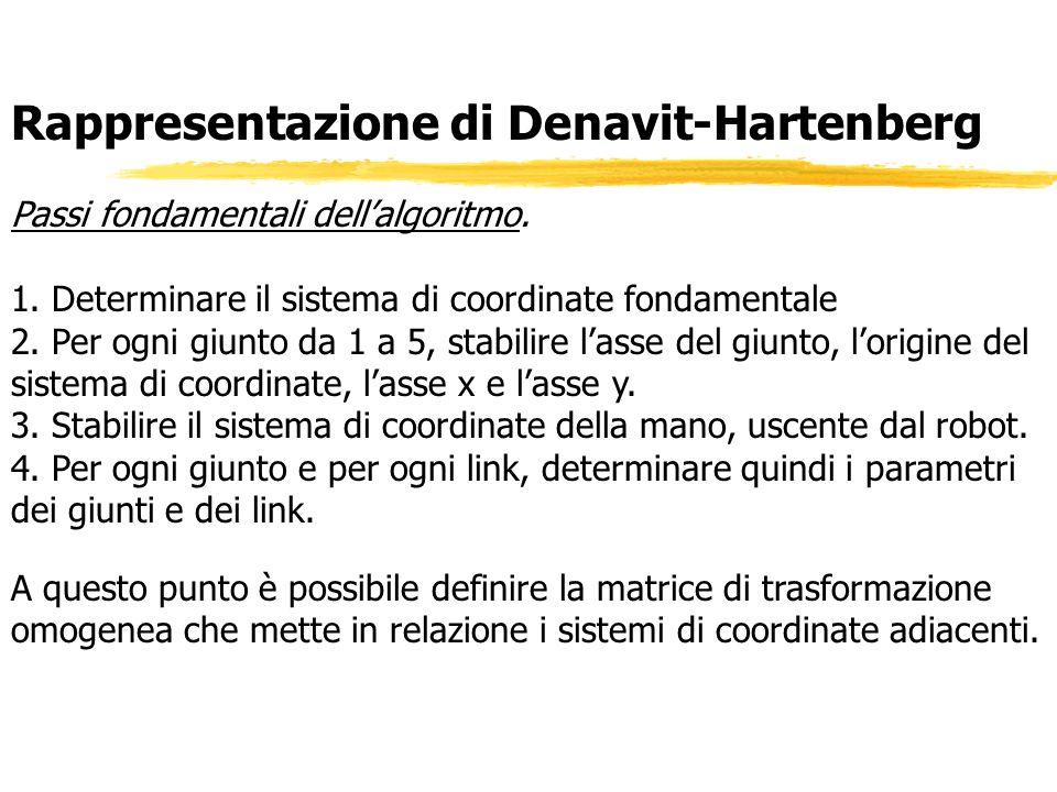 Rappresentazione di Denavit-Hartenberg