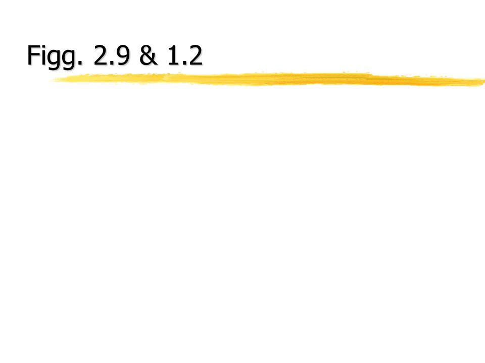Figg. 2.9 & 1.2