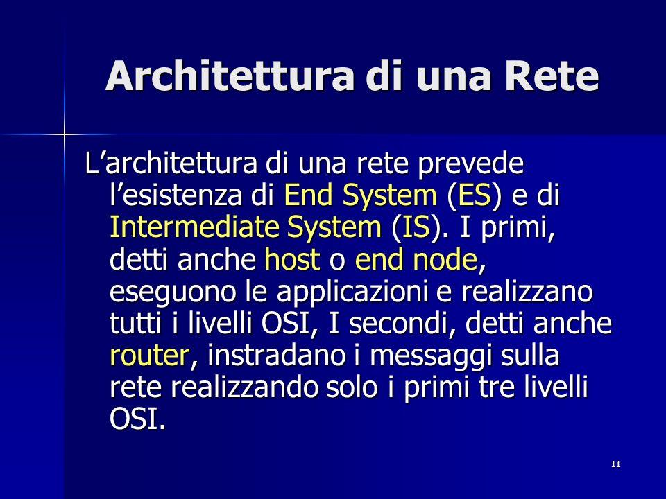 Architettura di una Rete