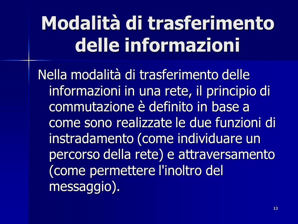 Modalità di trasferimento delle informazioni