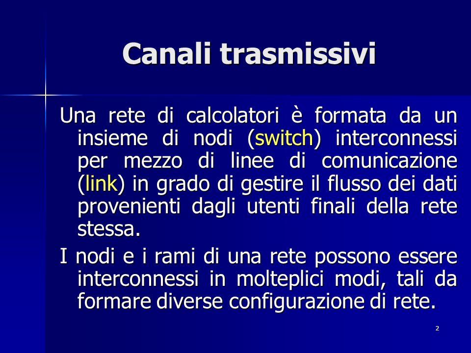 Reti di Calcolatori Canali trasmissivi.