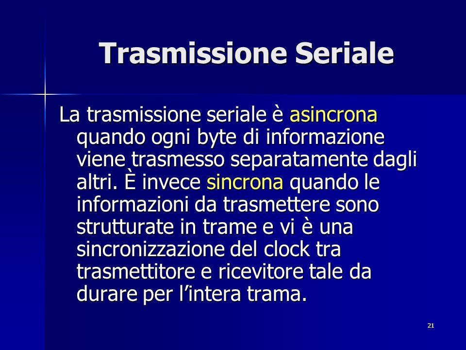 Reti di Calcolatori Trasmissione Seriale.
