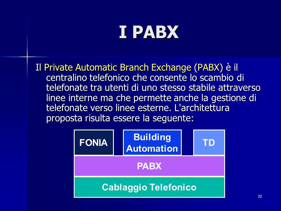 Reti di Calcolatori I PABX.
