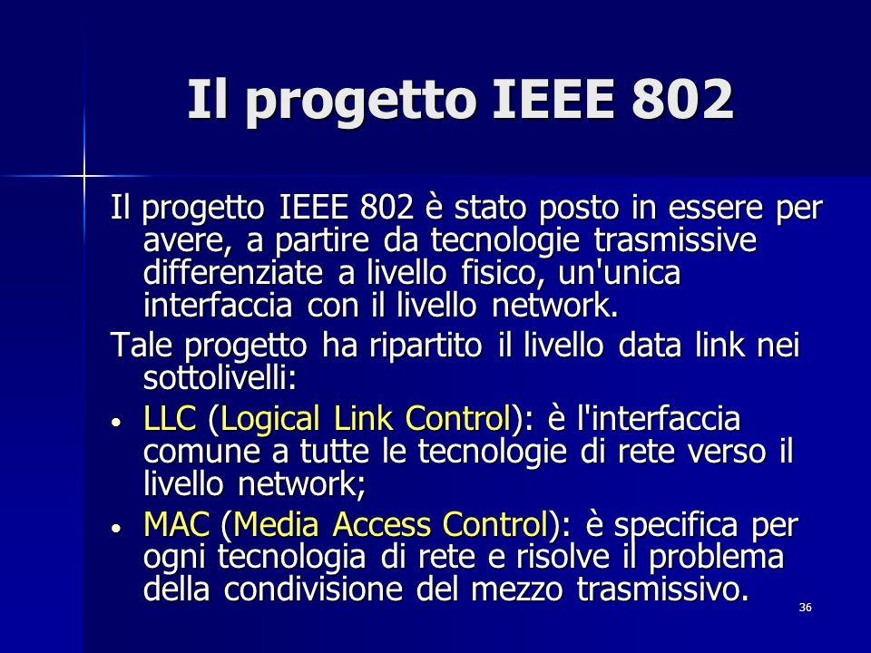 Reti di Calcolatori Il progetto IEEE 802.