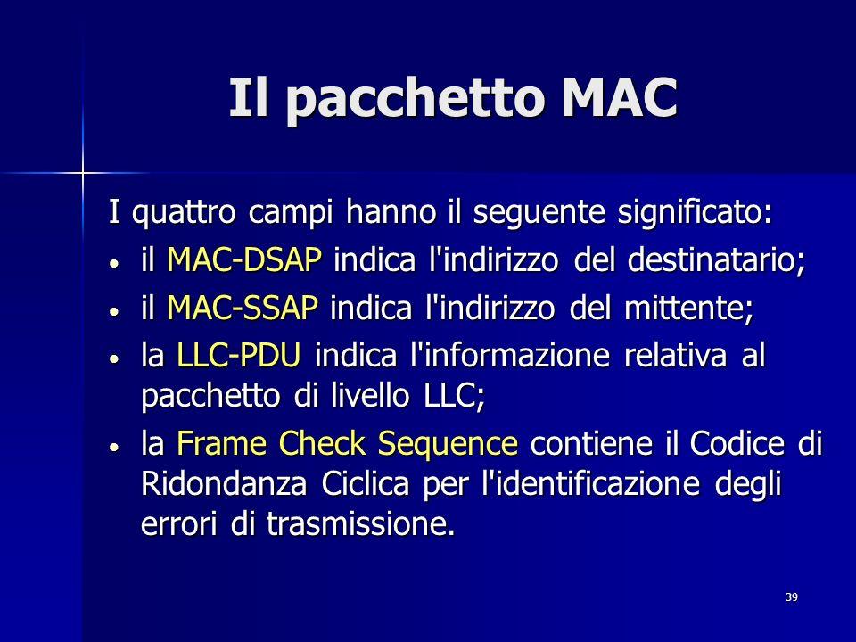 Il pacchetto MAC I quattro campi hanno il seguente significato: