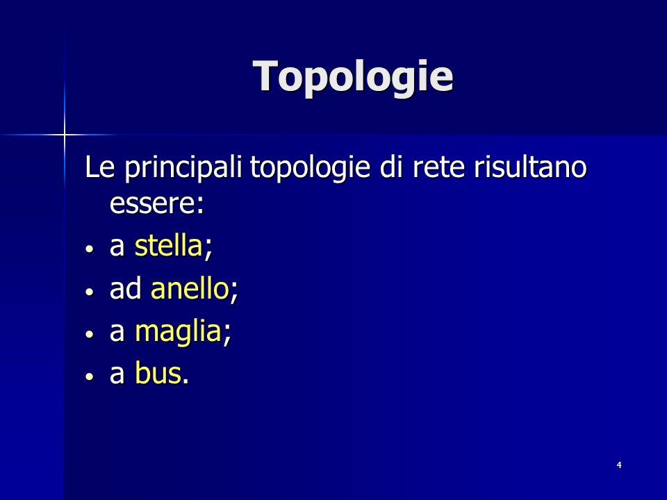 Topologie Le principali topologie di rete risultano essere: a stella;