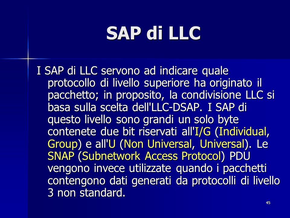 SAP di LLC