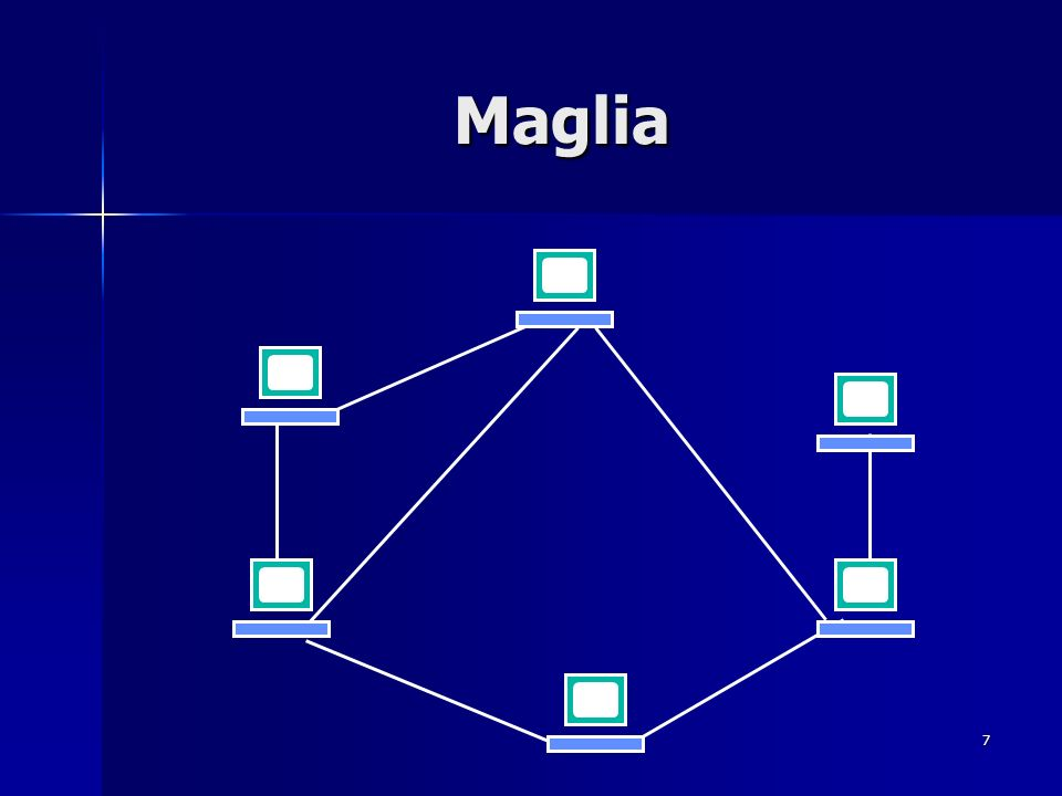 Reti di Calcolatori Maglia Sergio PORCU