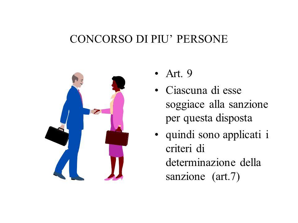 CONCORSO DI PIU' PERSONE