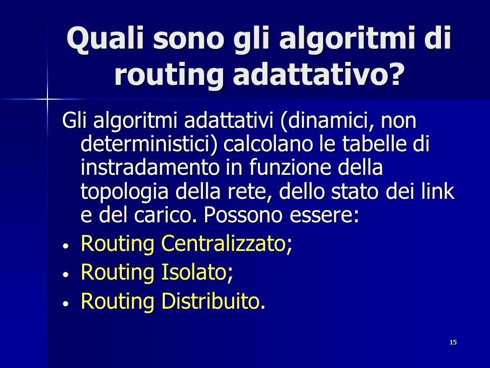 Quali sono gli algoritmi di routing adattativo