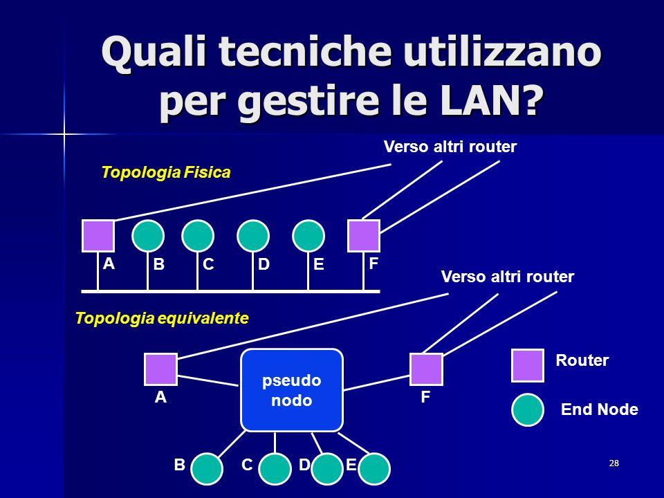Quali tecniche utilizzano per gestire le LAN