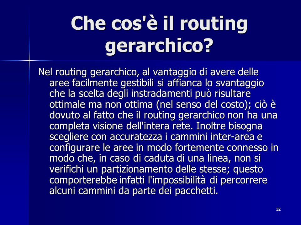 Che cos è il routing gerarchico