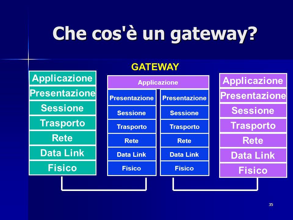Che cos è un gateway GATEWAY Applicazione Applicazione Presentazione
