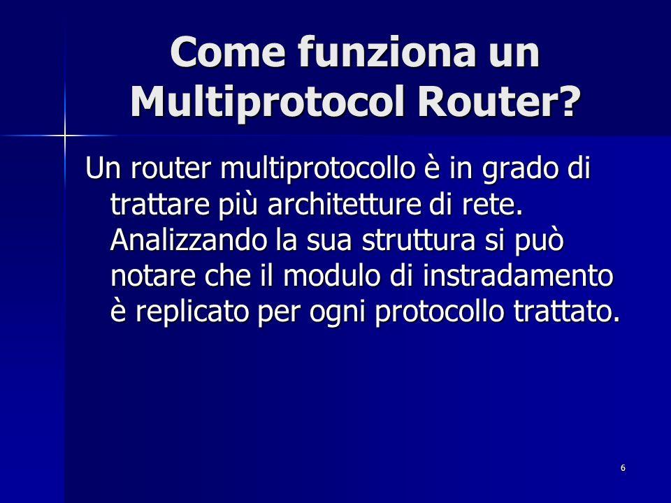 Come funziona un Multiprotocol Router