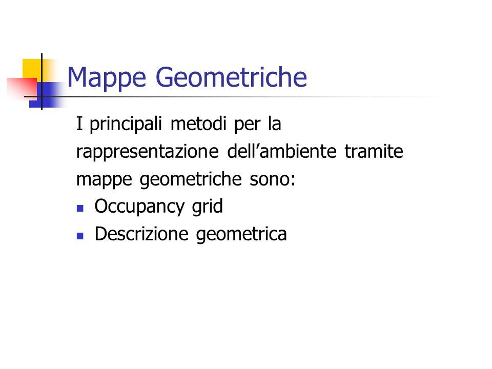 Mappe Geometriche I principali metodi per la
