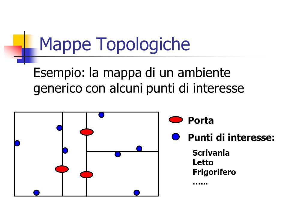 Mappe Topologiche Esempio: la mappa di un ambiente generico con alcuni punti di interesse. Porta. Punti di interesse: