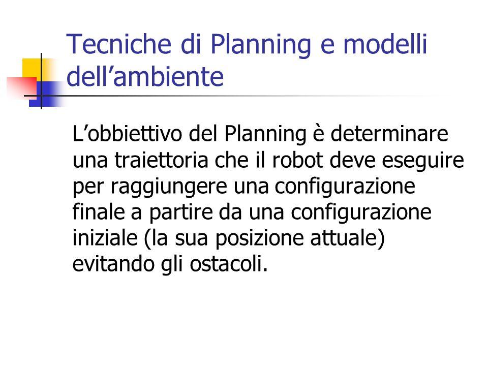 Tecniche di Planning e modelli dell'ambiente