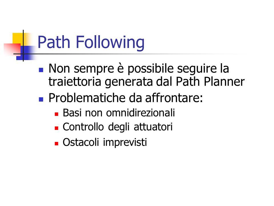 Path Following Non sempre è possibile seguire la traiettoria generata dal Path Planner. Problematiche da affrontare: