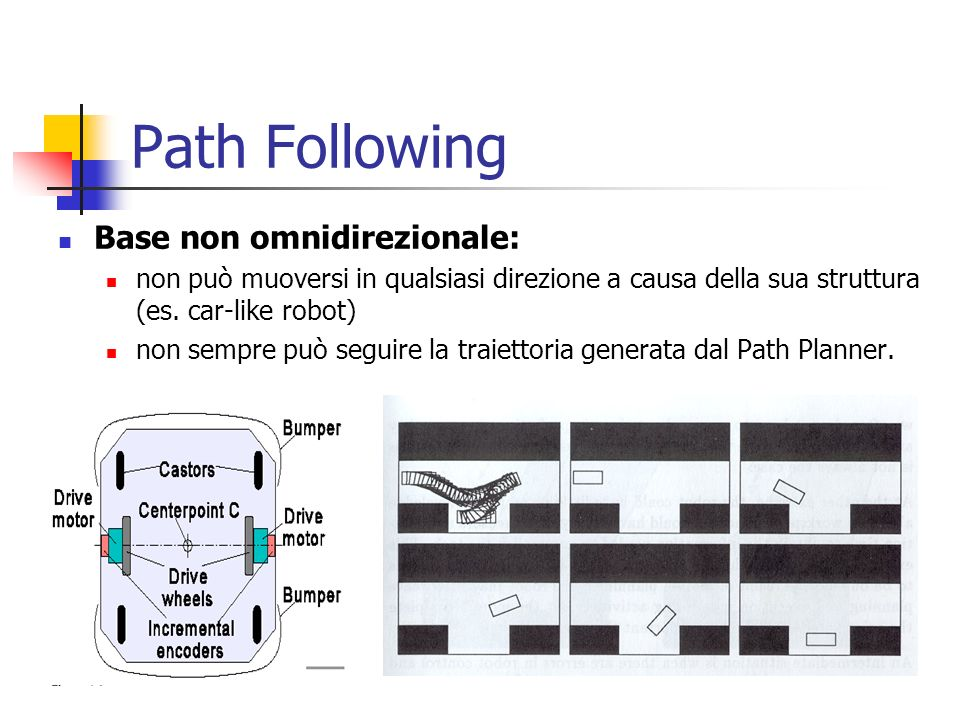 Path Following Base non omnidirezionale: