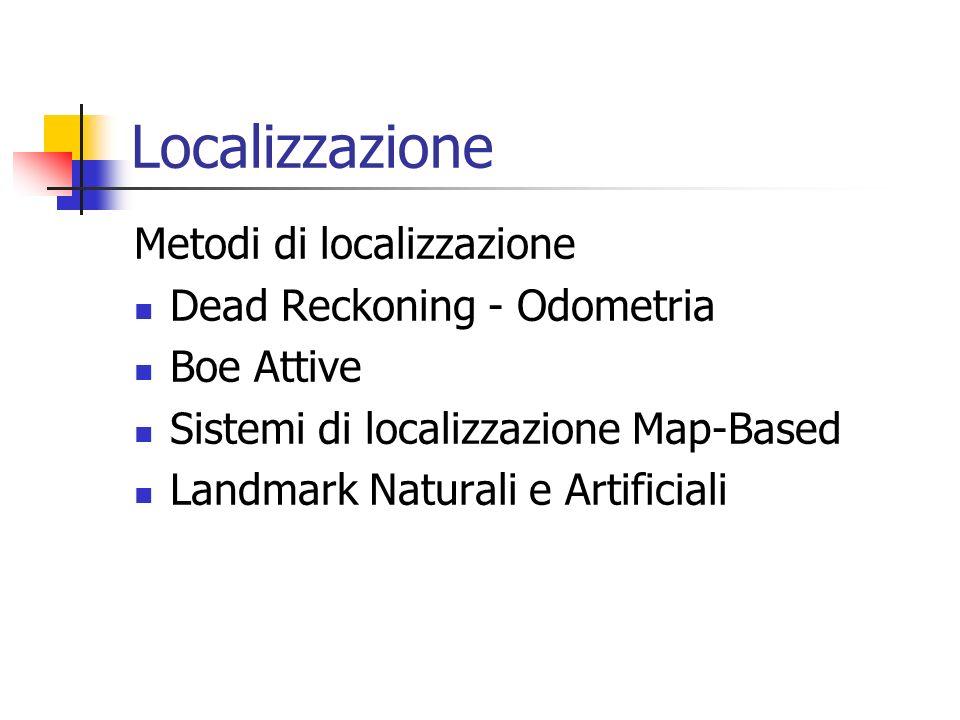 Localizzazione Metodi di localizzazione Dead Reckoning - Odometria