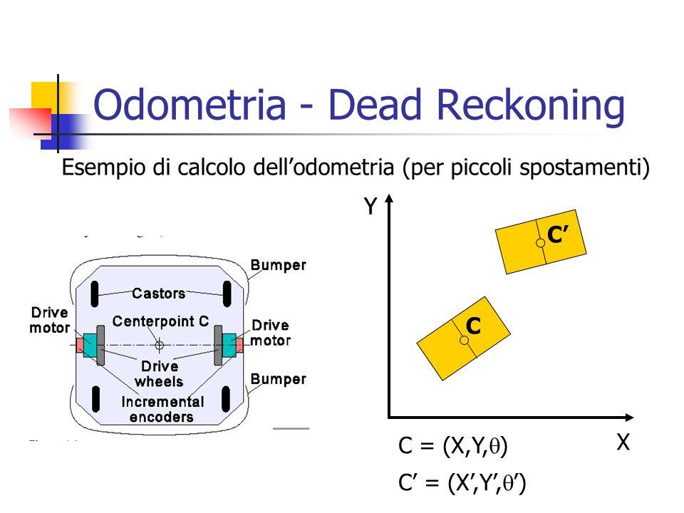 Odometria - Dead Reckoning