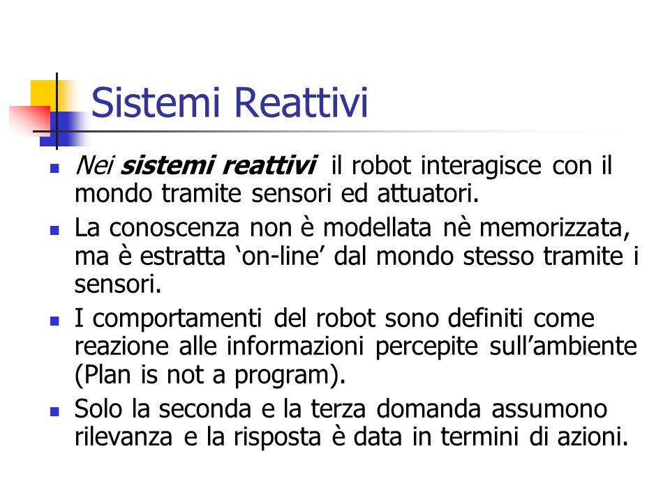 Sistemi Reattivi Nei sistemi reattivi il robot interagisce con il mondo tramite sensori ed attuatori.