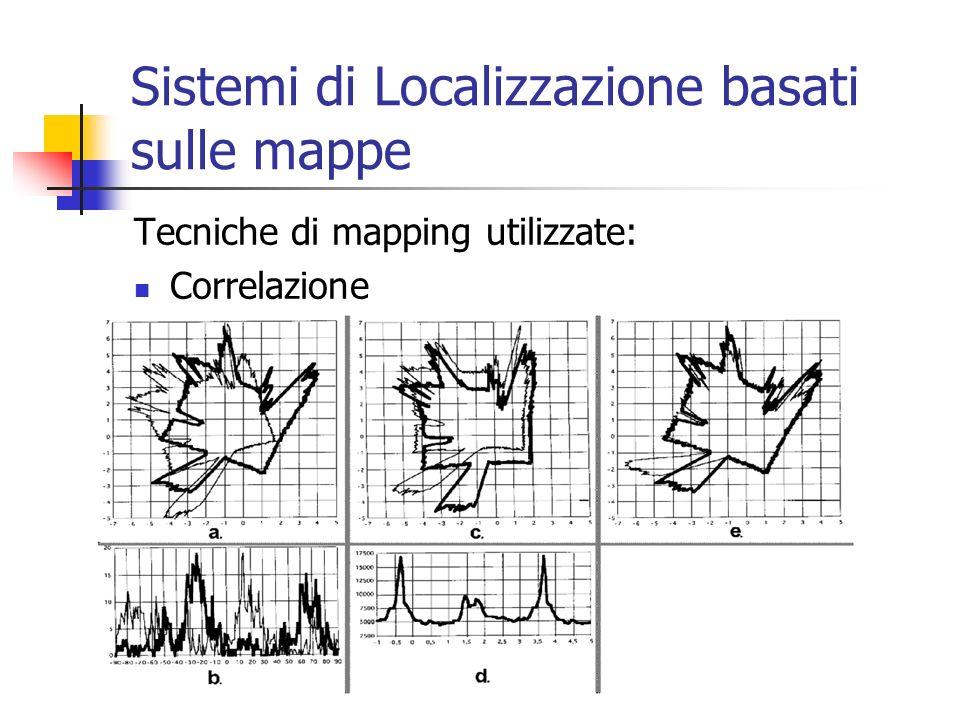 Sistemi di Localizzazione basati sulle mappe