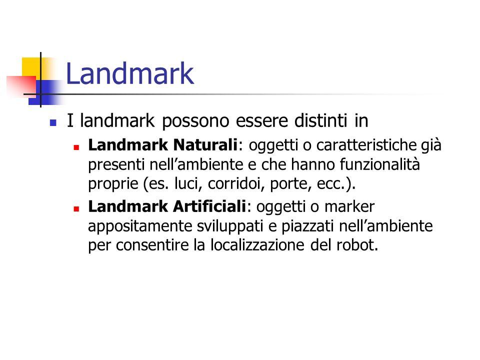 Landmark I landmark possono essere distinti in