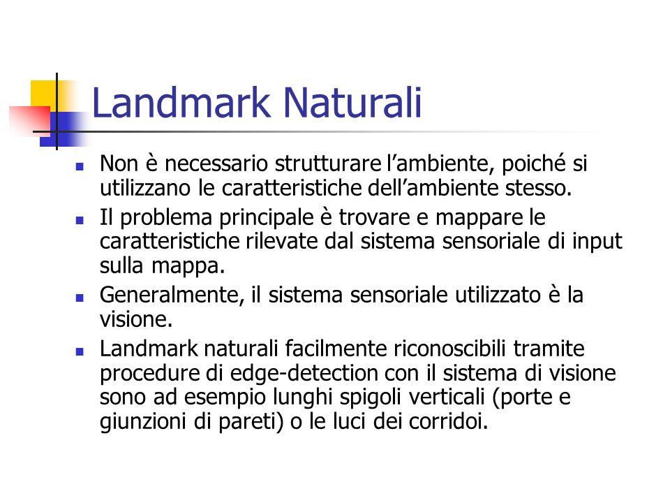 Landmark Naturali Non è necessario strutturare l'ambiente, poiché si utilizzano le caratteristiche dell'ambiente stesso.