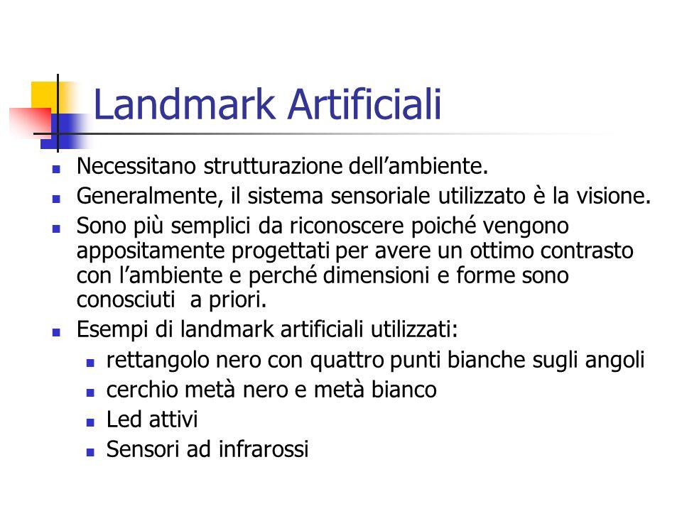 Landmark Artificiali Necessitano strutturazione dell'ambiente.