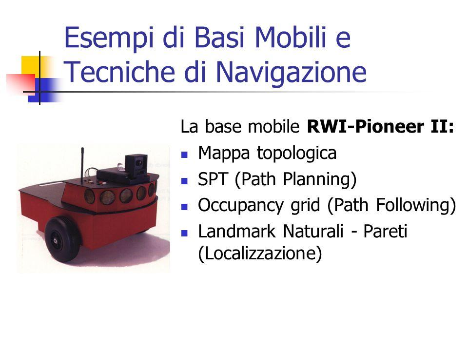 Esempi di Basi Mobili e Tecniche di Navigazione