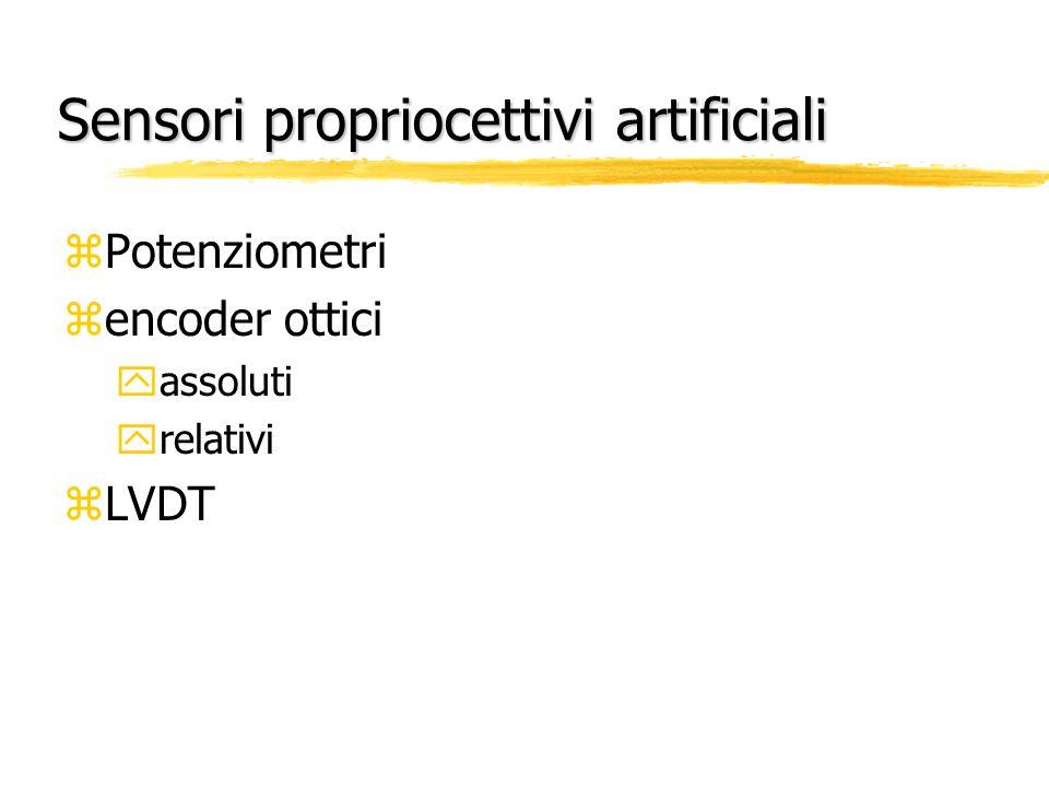 Sensori propriocettivi artificiali