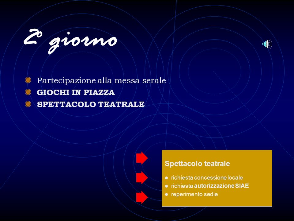 Partecipazione alla messa serale GIOCHI IN PIAZZA SPETTACOLO TEATRALE