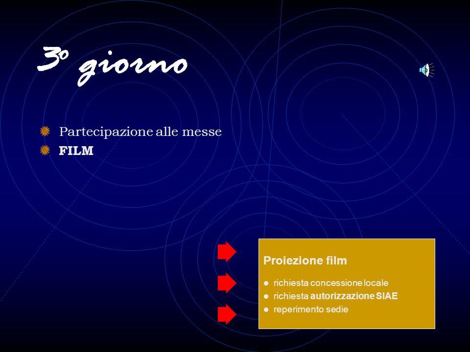 Partecipazione alle messe FILM