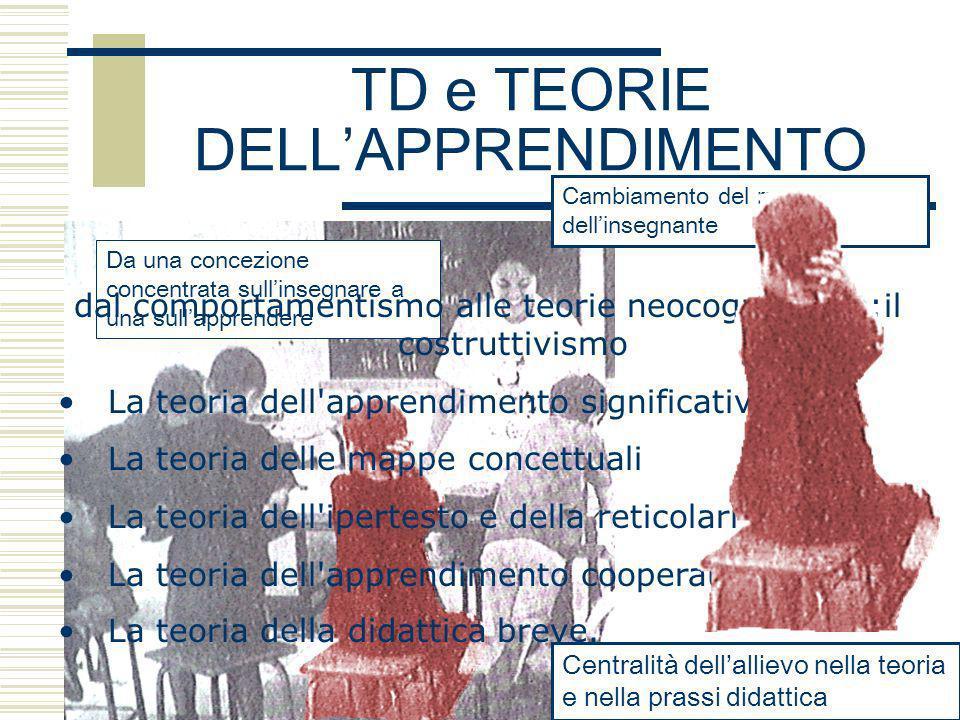 TD e TEORIE DELL'APPRENDIMENTO