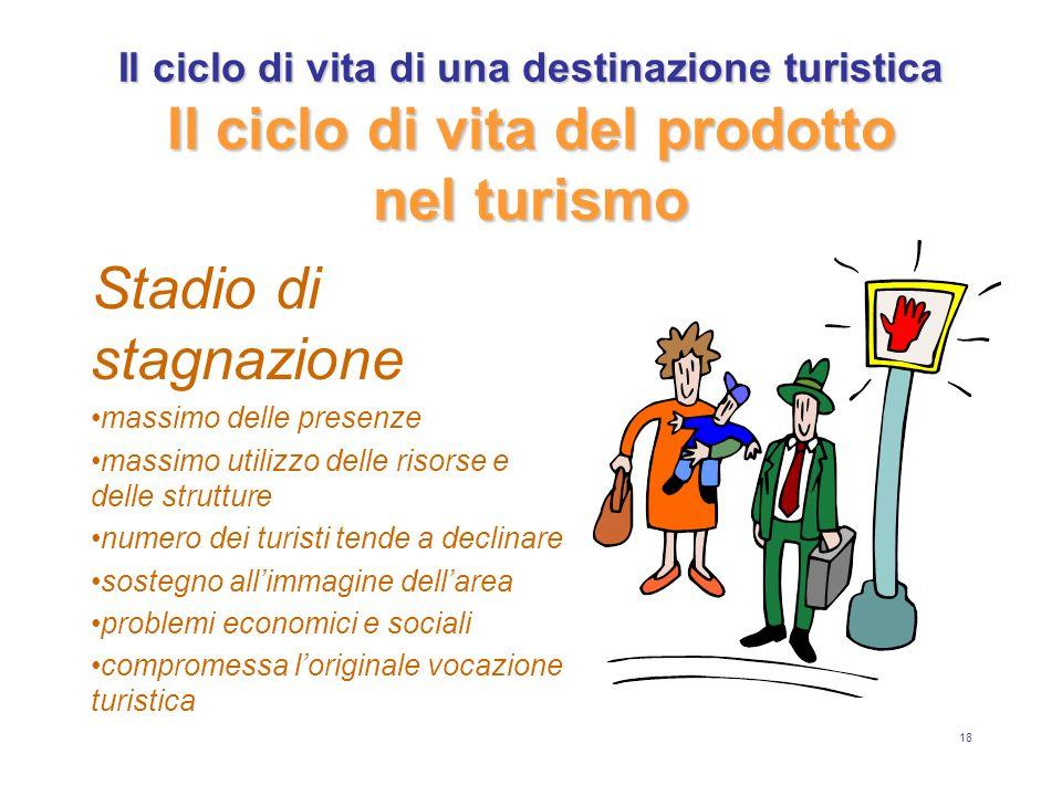 Il ciclo di vita di una destinazione turistica Il ciclo di vita del prodotto nel turismo