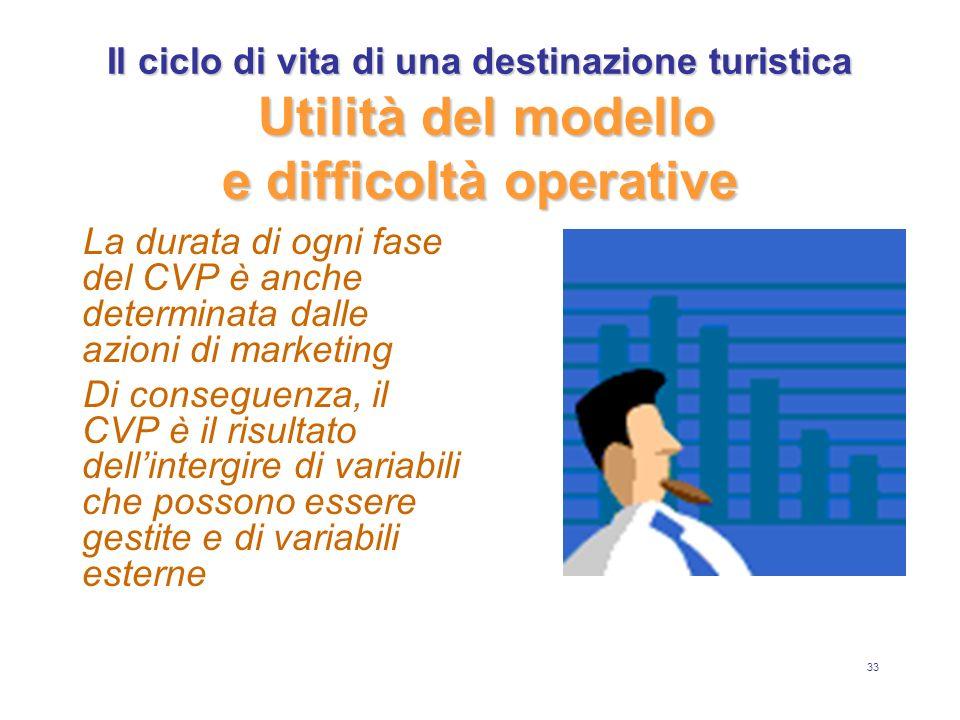 Il ciclo di vita di una destinazione turistica Utilità del modello e difficoltà operative