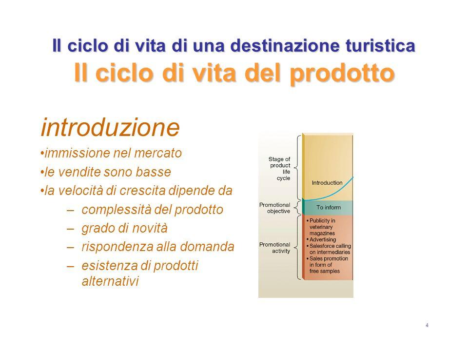 Il ciclo di vita di una destinazione turistica Il ciclo di vita del prodotto