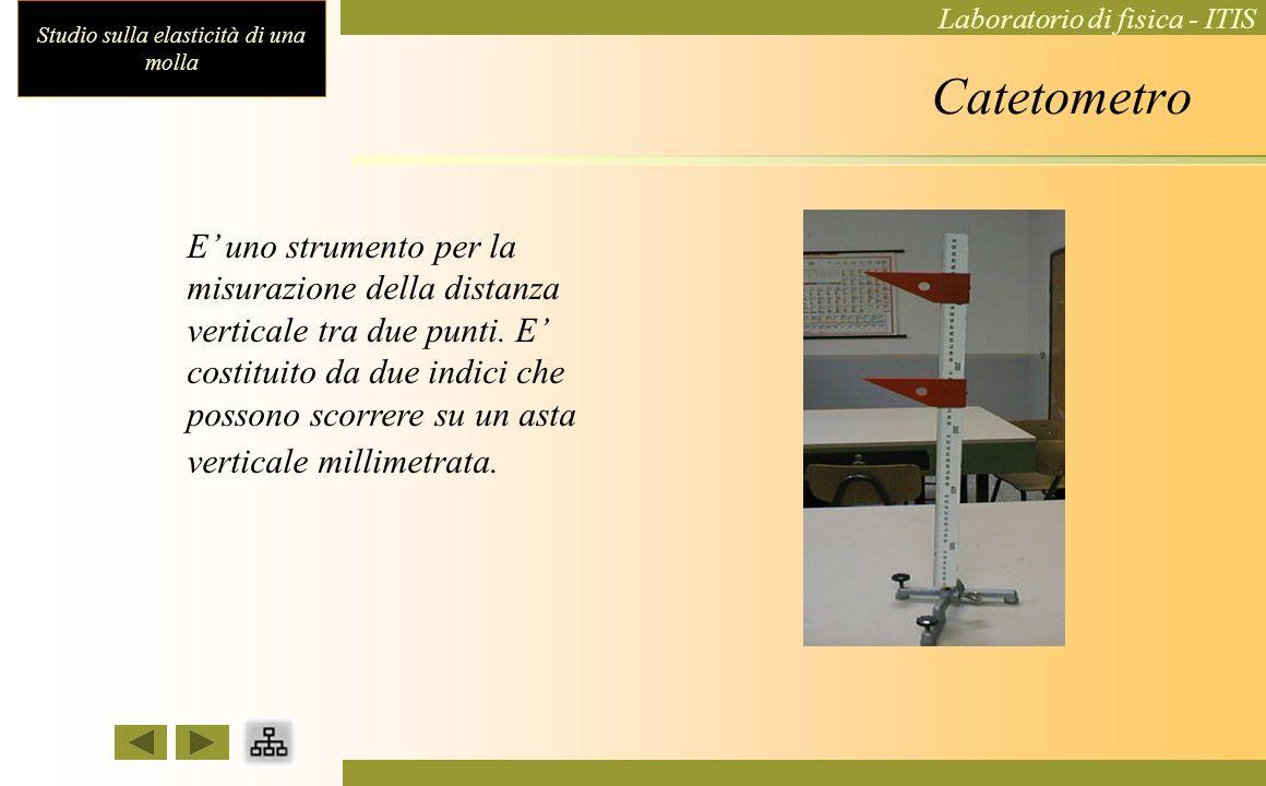 Catetometro