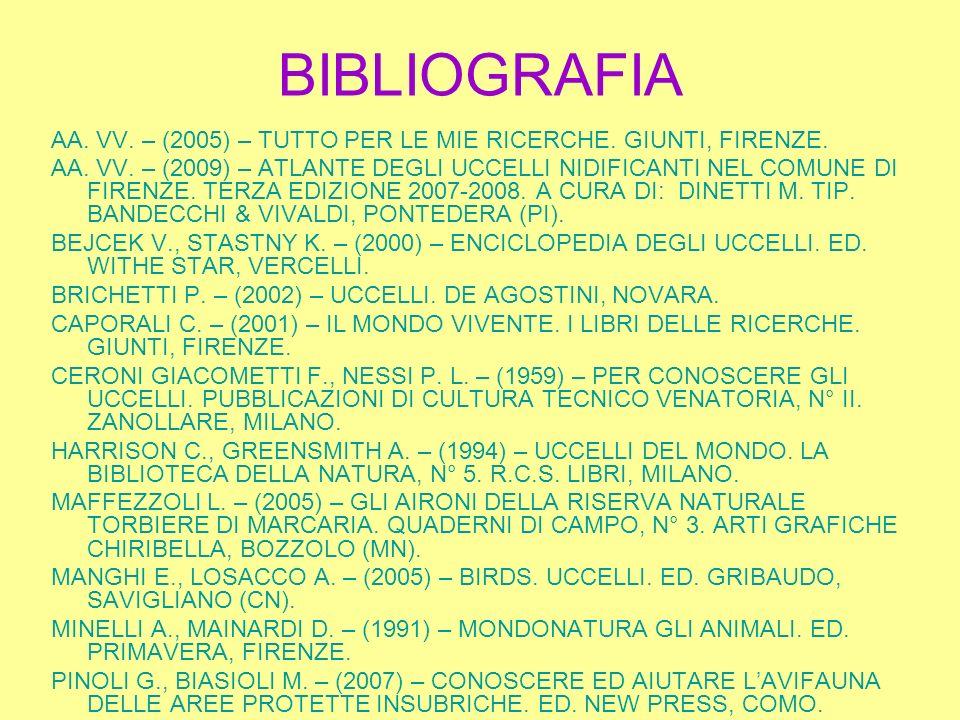 BIBLIOGRAFIA AA. VV. – (2005) – TUTTO PER LE MIE RICERCHE. GIUNTI, FIRENZE.