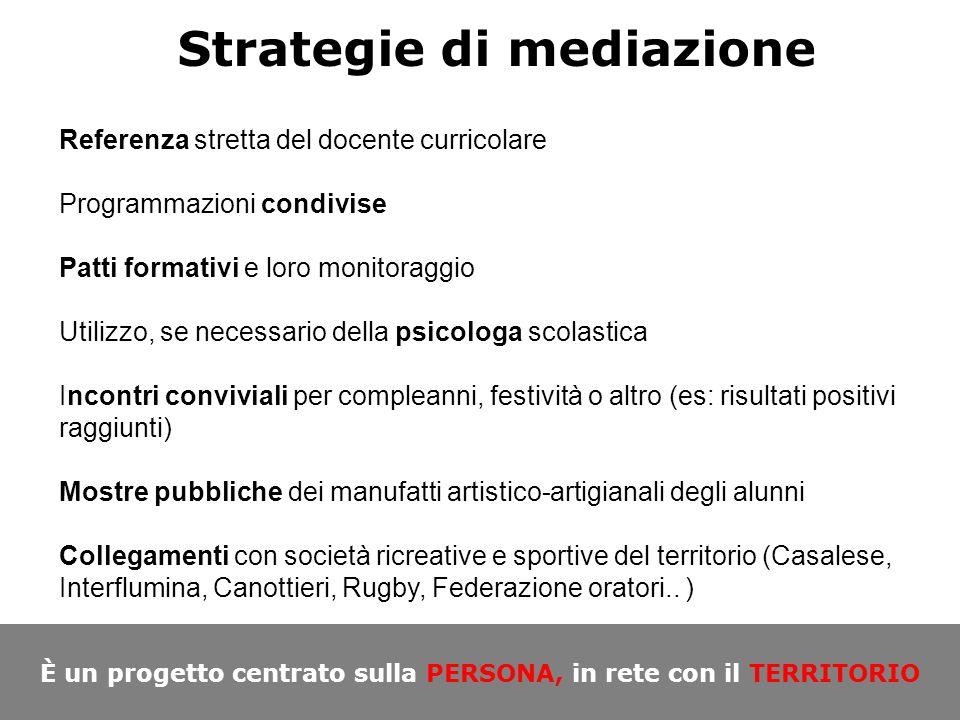 Strategie di mediazione