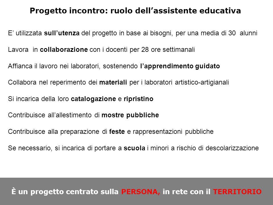 Progetto incontro: ruolo dell'assistente educativa