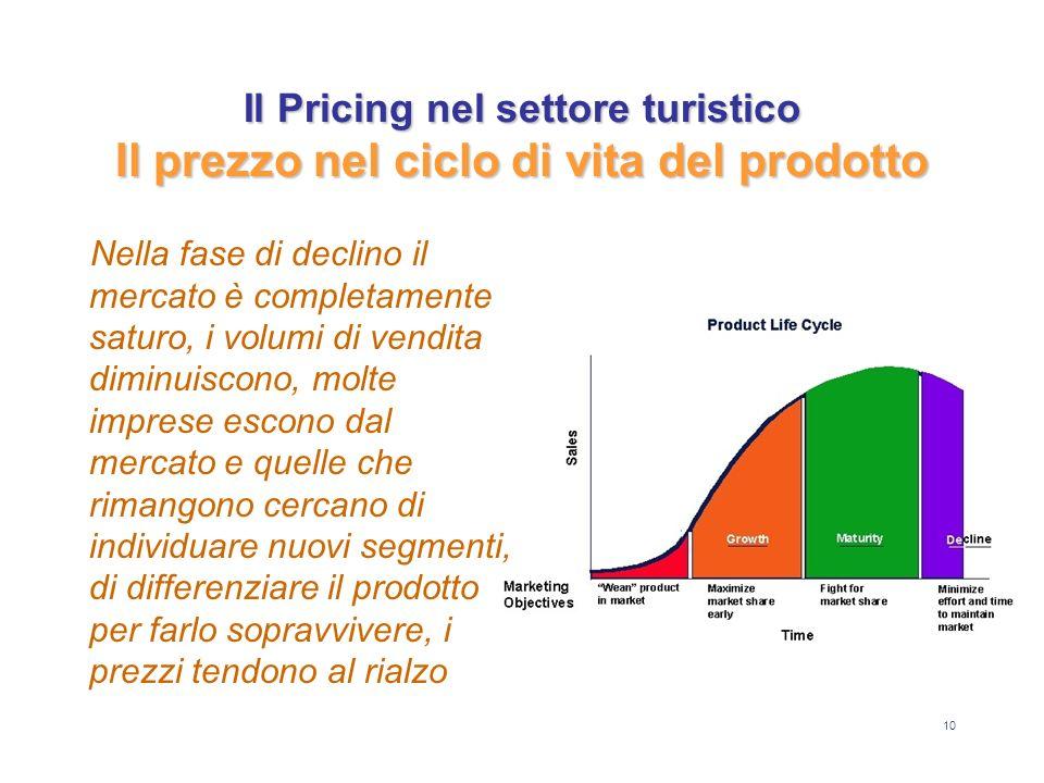 Il Pricing nel settore turistico Il prezzo nel ciclo di vita del prodotto