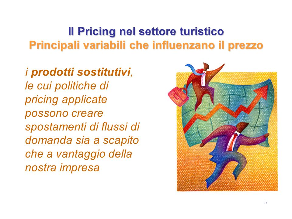 Il Pricing nel settore turistico Principali variabili che influenzano il prezzo