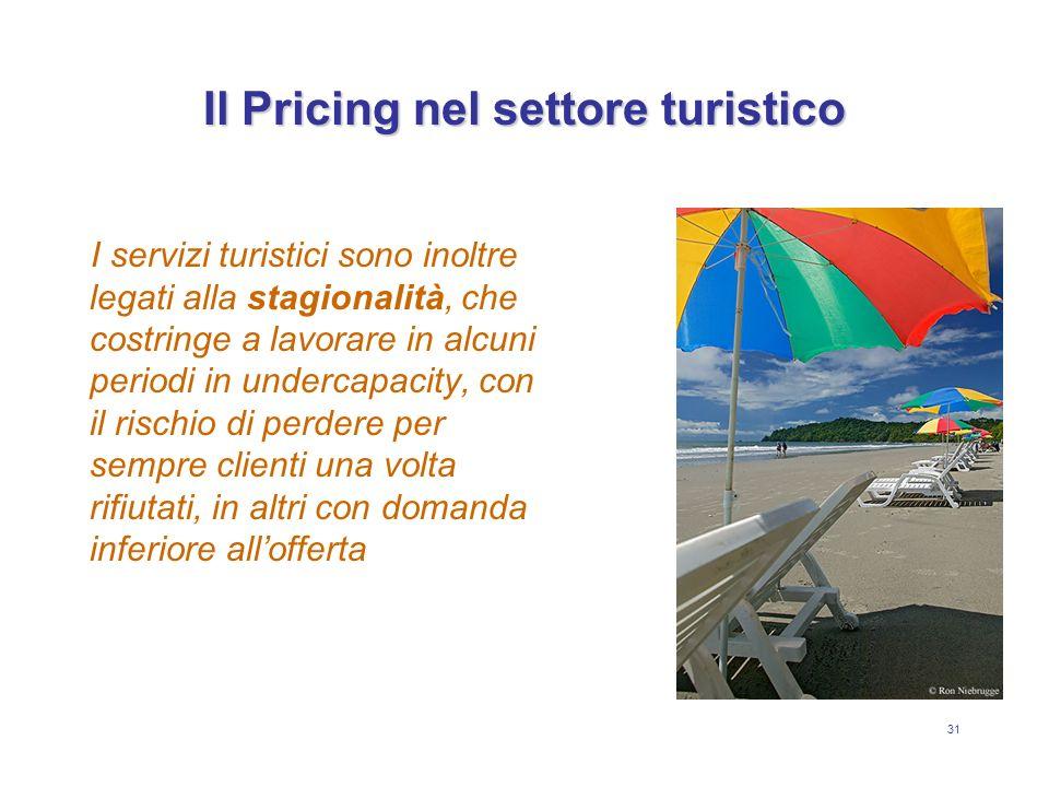Il Pricing nel settore turistico