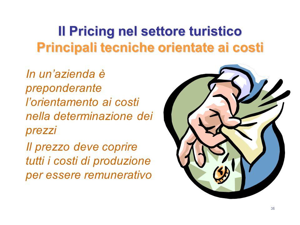 Il Pricing nel settore turistico Principali tecniche orientate ai costi