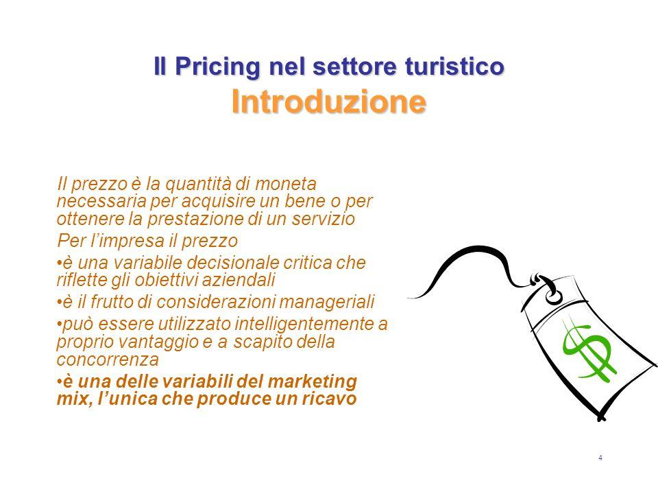 Il Pricing nel settore turistico Introduzione